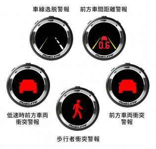 5つの警報機能